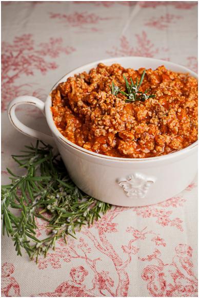 {Guest Blog} SpaghettiBolognese